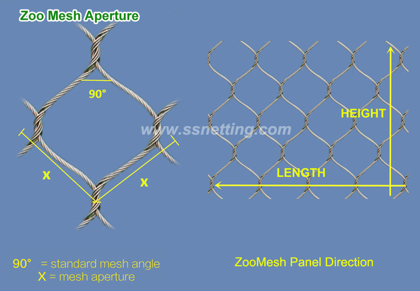 The usual specifications and models of bird protection fence